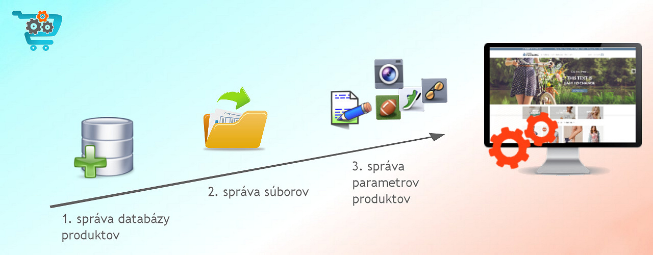 tvorba-e-shop-aministrácia